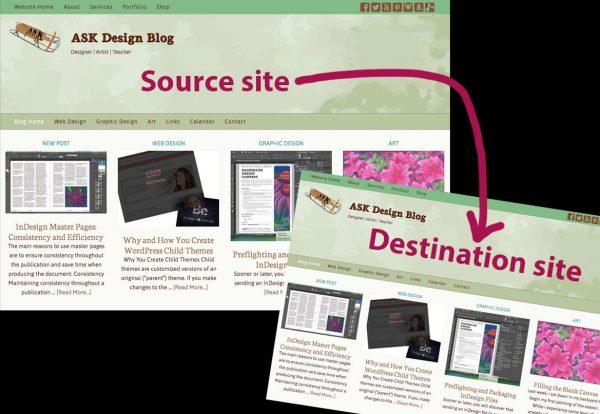 Screenshot of source cite cloned to destination site