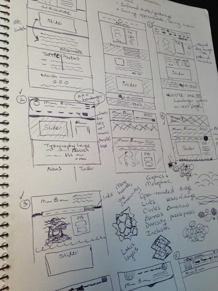 Thumbnail ideas for a website.