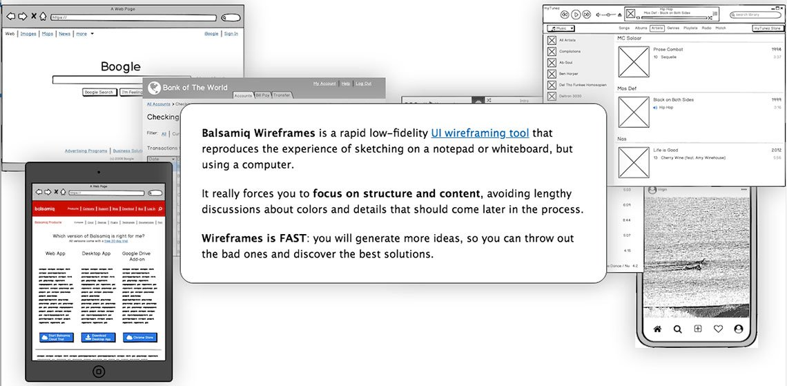 Balsamiq wireframe app in suite of tools